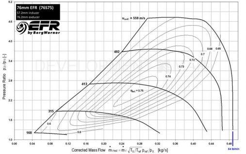 borgwarner-efr-7670-turbo-content-1